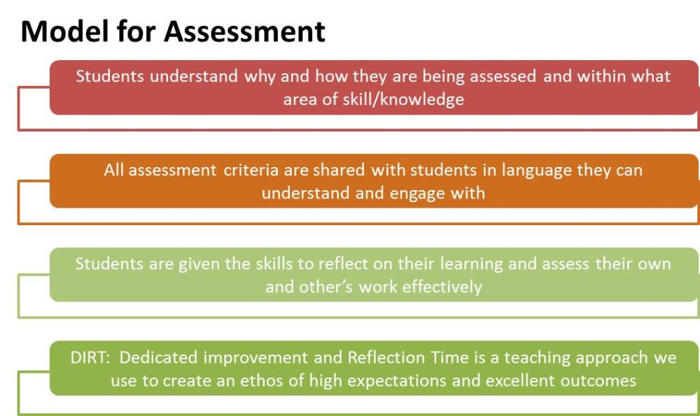 Model for Assessment
