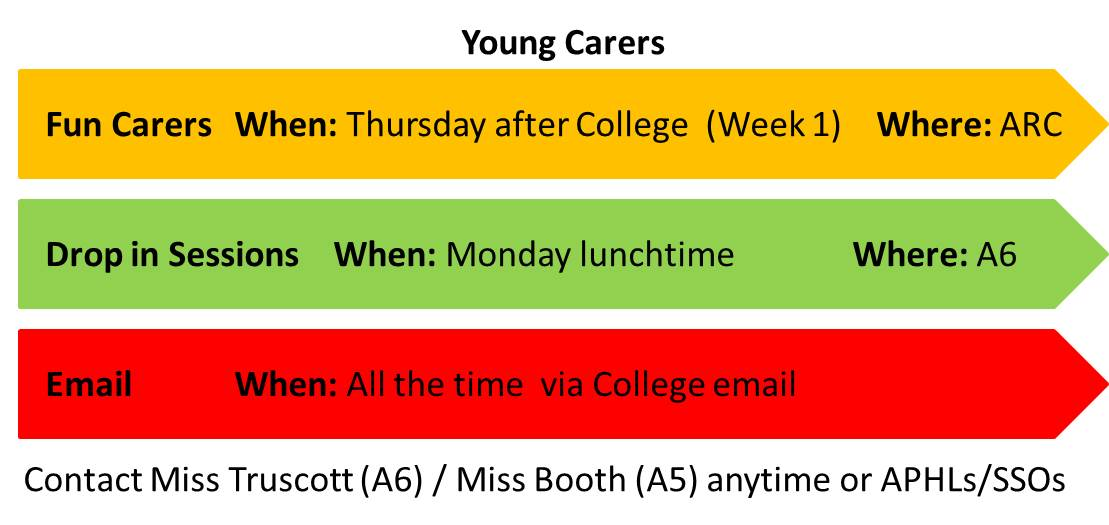 Thurston Young Carers